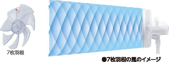 Hình ảnh gió của 7 lưỡi dao