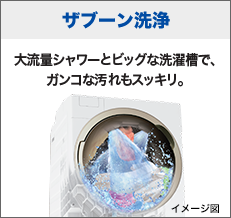ザブーン洗浄