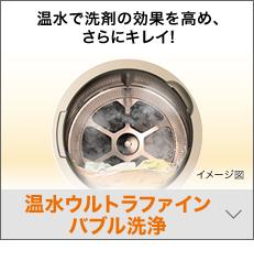 温水ウルトラファインバブル洗浄