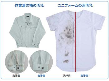 作業着の袖の汚れ ユニフォームの泥汚れ
